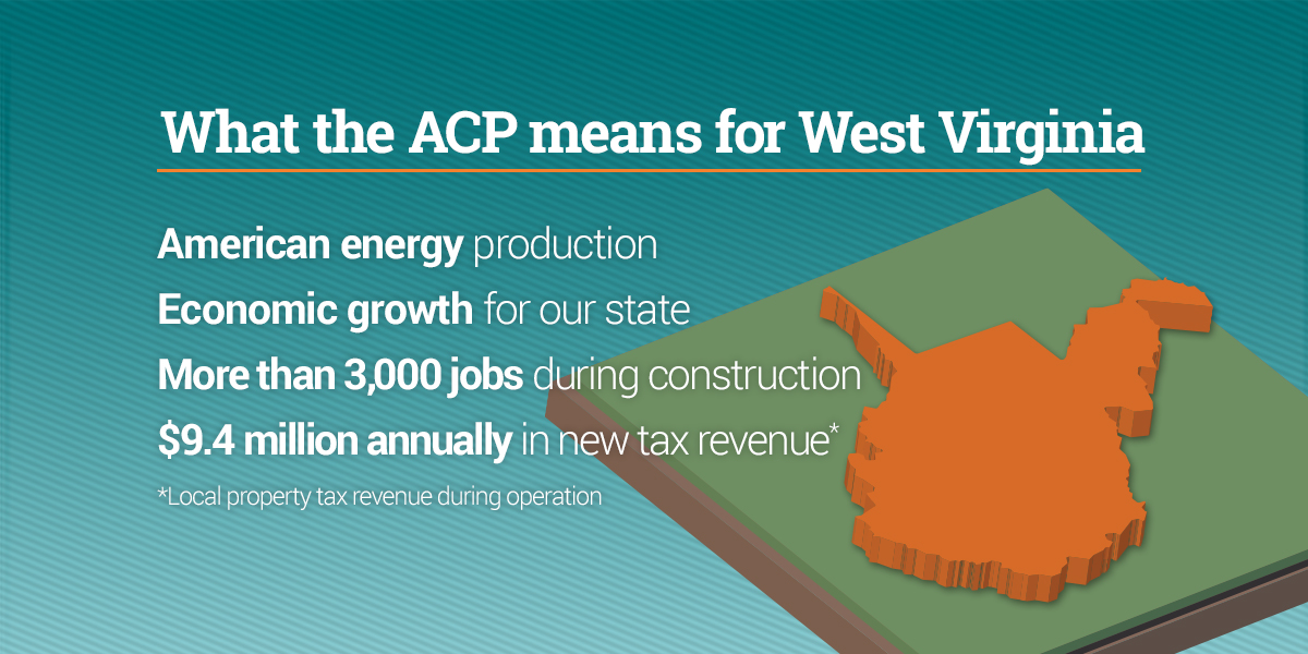 What Does The ACP Mean For West Virginia - Facts about the west region