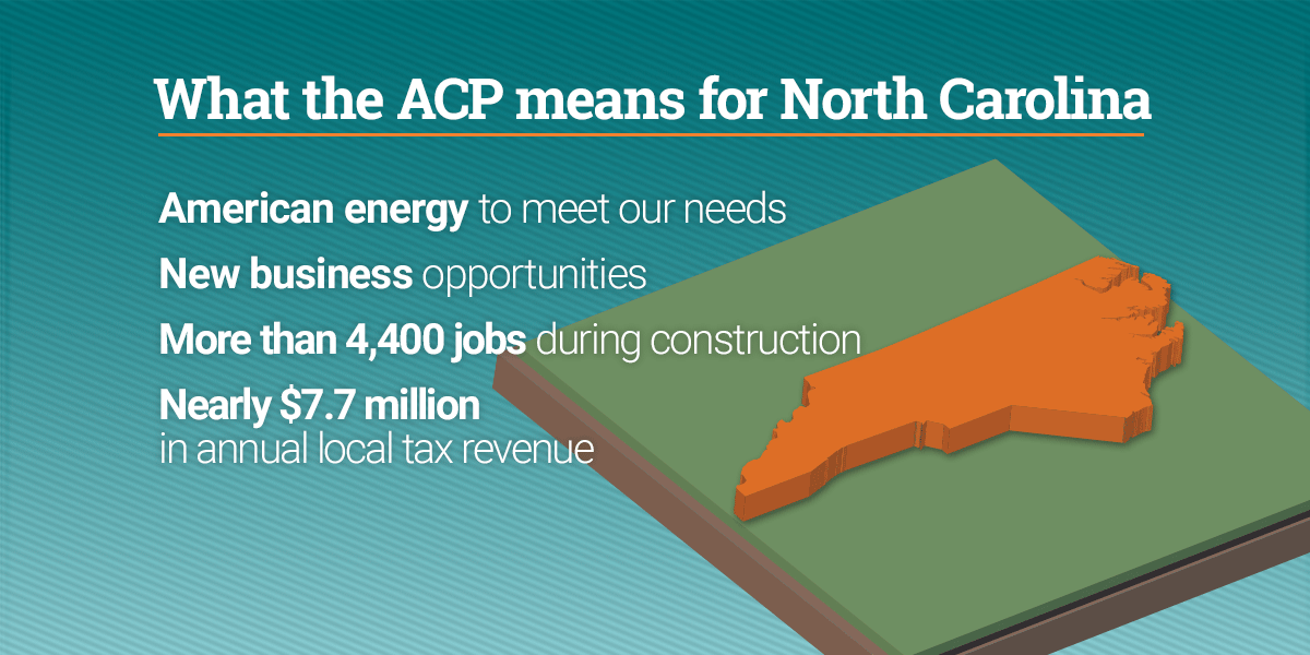 What does the ACP mean for NC?
