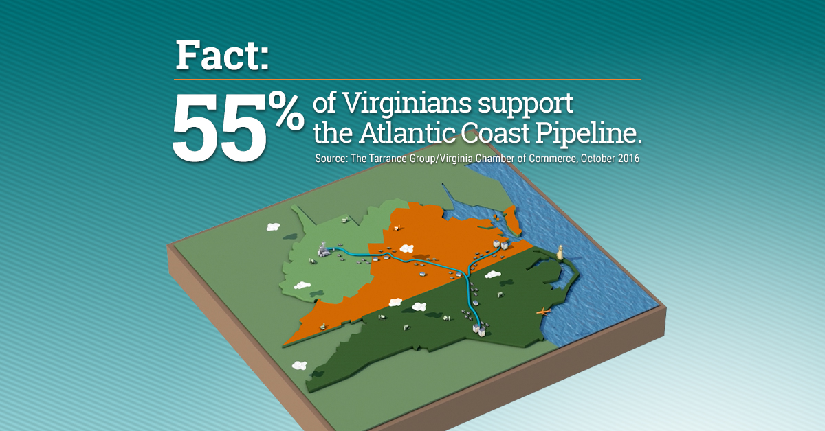Poll Confirms Virginians Support The ACP